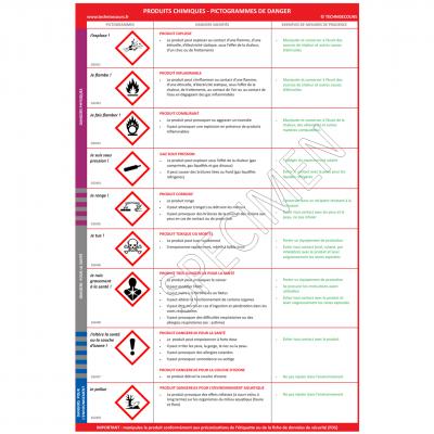 Panneau affichage symboles danger sgh produits chimiques 1